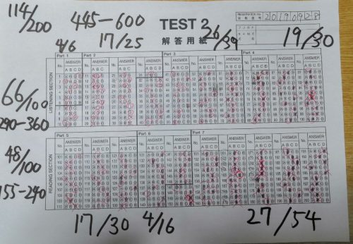 toeic公式問題集1のテスト2