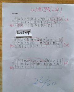 2010年平成22年行政書士試験 まことブログ(野口 誠)