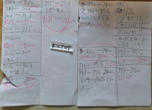 行政書士試験勉強方法のスケジュール まことブログ