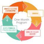 OneMonthProgramとは?1カ月で英語力は本当に上がるの?