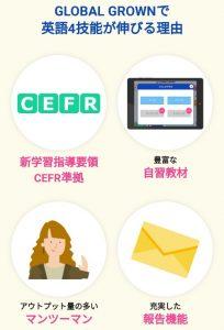 GLOBAL CROWN(グローバルクラウン)で英語4技能が伸びる理由