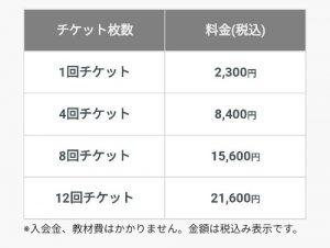グローバルクラウンチケット料金
