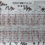 TOEICテスト練習新公式問題集 1第2回の結果は505~605点でした!