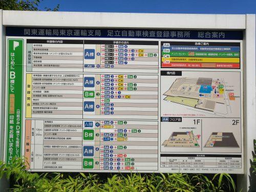 関東運輸局東京運輸支局 足立自動車検査登録事務所の案内看板